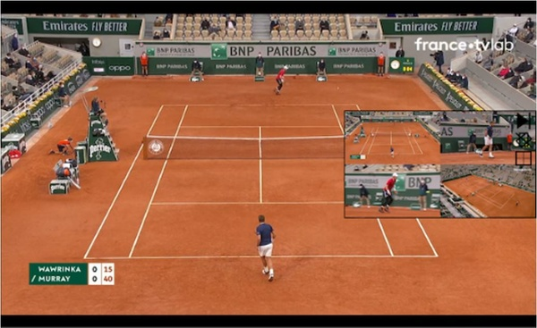 Figure 2: Multiview TV layout (Source: Stephane Desproges)